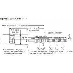 DNDYXXN 2-position, 6-way, solenoid-operated directional spool valve