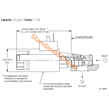 FPCCXCN Electro-proportional flow control valve - normally closed