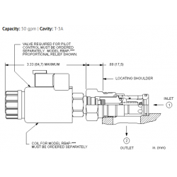 RPGS8WN Pilot operated, balanced poppet relief main stage with integral T-8A control cavity