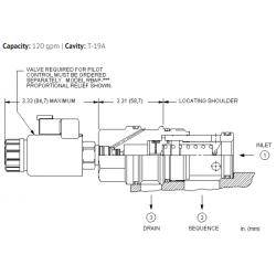 RSJC8WN Pilot operated, balanced piston sequence main stage with integral T-8A control cavity