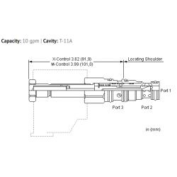 DMDBXAN Value Series, 3-way, solenoid-operated directional spool valve - 3600 psi (250 bar)