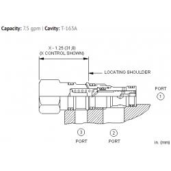 LPBCXHN Normally open, modulating element