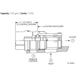 LPJAXHN Normally open, modulating element with pilot source from port 1