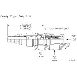 RBADLAN Dual, direct-acting relief valve - pilot capacity
