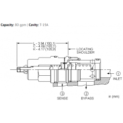 RVIBLAN Normally closed modulating element valve with relief function