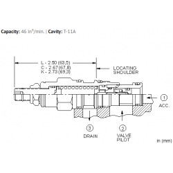QPADLAN 50%, accumulator sense, pump unload valve - pilot capacity