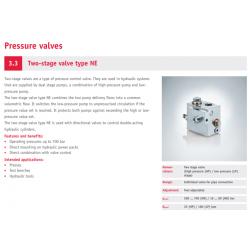 Two-stage valve type NE
