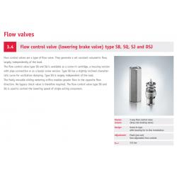 Flow control valve lowering brake valve type SB, SQ, SJ and DSJ