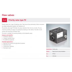 Priority valve type PV