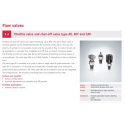 Throttle valve and shut-off valve type AV, AVT and CAV