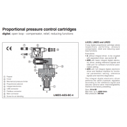 Proportional valves & cartridges LIMZO-A