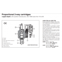 Proportional 2-way cartridges LIQZO-T, LIQZP-T