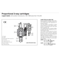 Proportional 2-way cartridges LIQZO-T, LIQZP-T