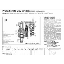 Proportional 2-way cartridges high performance LIQZO-L, LIQZP-L