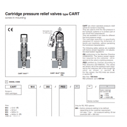 Cartridge pressure relief valves type CART ARAM