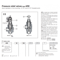 Pressure relief valves type ARE