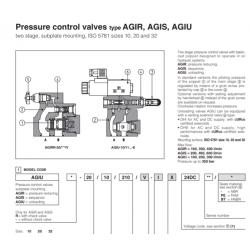 Pressure control valves type AGIR, AGIS, AGIU AGIR