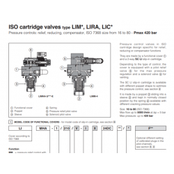 ISO cartridge valves type LIM*, LIRA, LIC