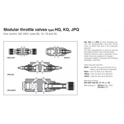 Modular throttle valves type HQ, KQ, JPQ