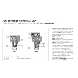 ISO cartridge valves type LID* LIDO, LIDA, LIDB, LIDR
