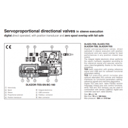 Servoproportional directional valves in sleeve execution DLHZO-TES, DLKZOR-TES