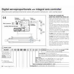 Digital servoproportionals DHZO-T,DKZOR-T,DLHZO-T,DLKZOR-T,DPZO-L