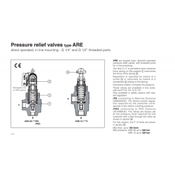 Peressure relief valves type ARE
