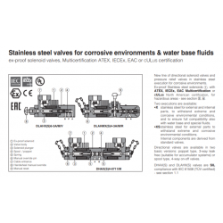 Stainless steel valves for corrosive environments & water base fluids CART-MX,CART AREX,HMPX,LIMMX
