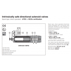 Intrinsically safe directional solenoid valves DHW