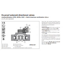 Ex-proof solenoid directional valves DPHA