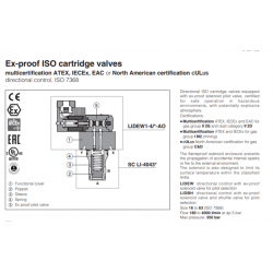 Ex-proof ISO cartridge valves LIDEW-AO,LIDBH-AO