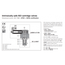 Intrinsically safe ISO cartridge valves LIDEW-WO,LIDBH-WO