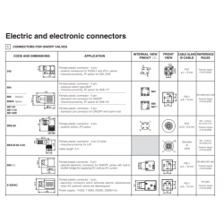 Electric and electronic connectors