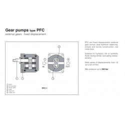 Gear pumps type PFC