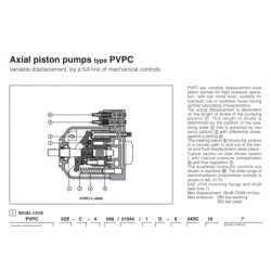 Axial piston pumps type PVPC