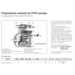 Proportional controls for PVPC pumps PVPC