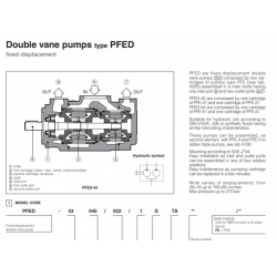 Double vane pumps type PFED