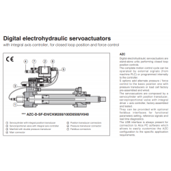 Digital electrohydraulic servoactuators AZC
