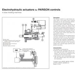 Electrohydraulic actuators for PARISON controls CKG