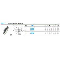 3616 Equal Bulkhead Connector