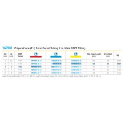 1470U Polyurethane (PU) Ester Recoil Tubing 2 m, Male BSPT Fitting
