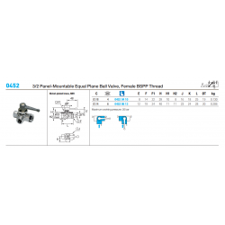 0452 3/2 Panel-Mountable Equal Plane Ball Valve, Female BSPP Thread