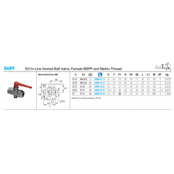 0489 3/2 In-Line Vented Ball Valve, Female BSPP and Metric Thread