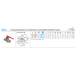 0449 3/2 Panel-Mountable In-Line Ball Valve, Female BSPP and Metric Thread