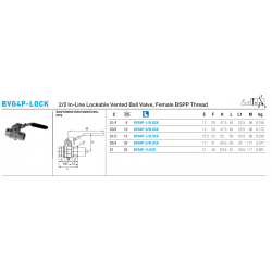 BVG4P-LOCK 2/2 In-Line Lockable Vented Ball Valve, Female BSPP Thread