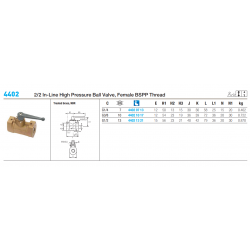 4402 2/2 In-Line High Pressure Ball Valve, Female BSPP Thread