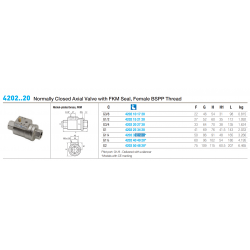 4202..20 Normally Closed Axial Valve with FKM Seal, Female BSPP Thread