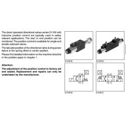 Series D1VW Inductive Position Control
