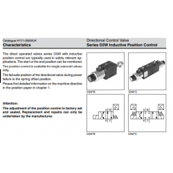 Series D3W Inductive Position Control