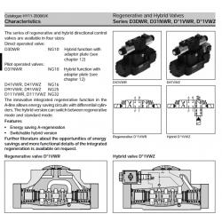 Series D3DWR, D31NWR, D*1VWR, D*1VWZ Regenerative and Hybrid Valves